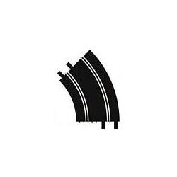 Curva standard Ninco (unidad)